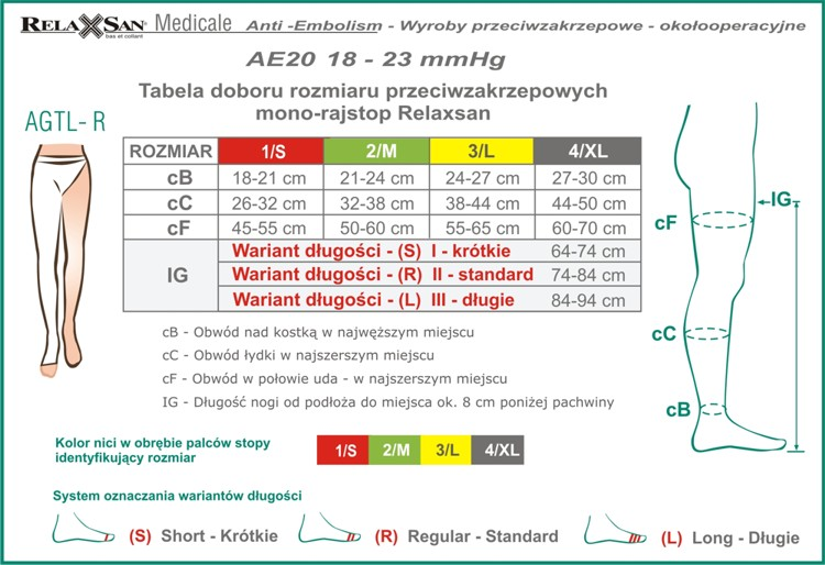 Tabela AE20 Monorajstopy_ss