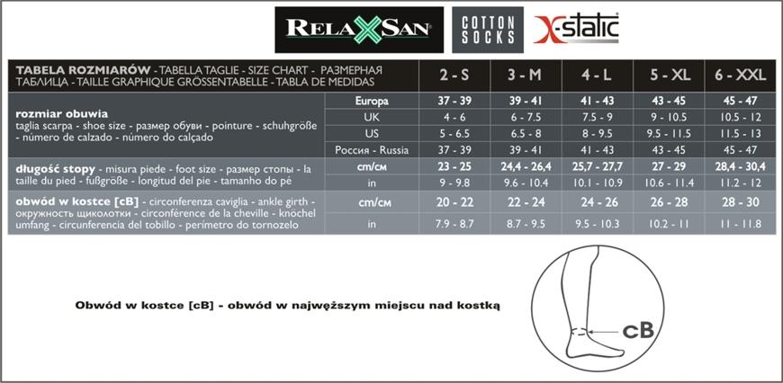 tabela 830_AS